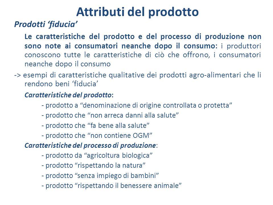 Attributi del prodotto Prodotti fiducia Le caratteristiche del prodotto e del processo di produzione non sono note ai consumatori neanche dopo il cons