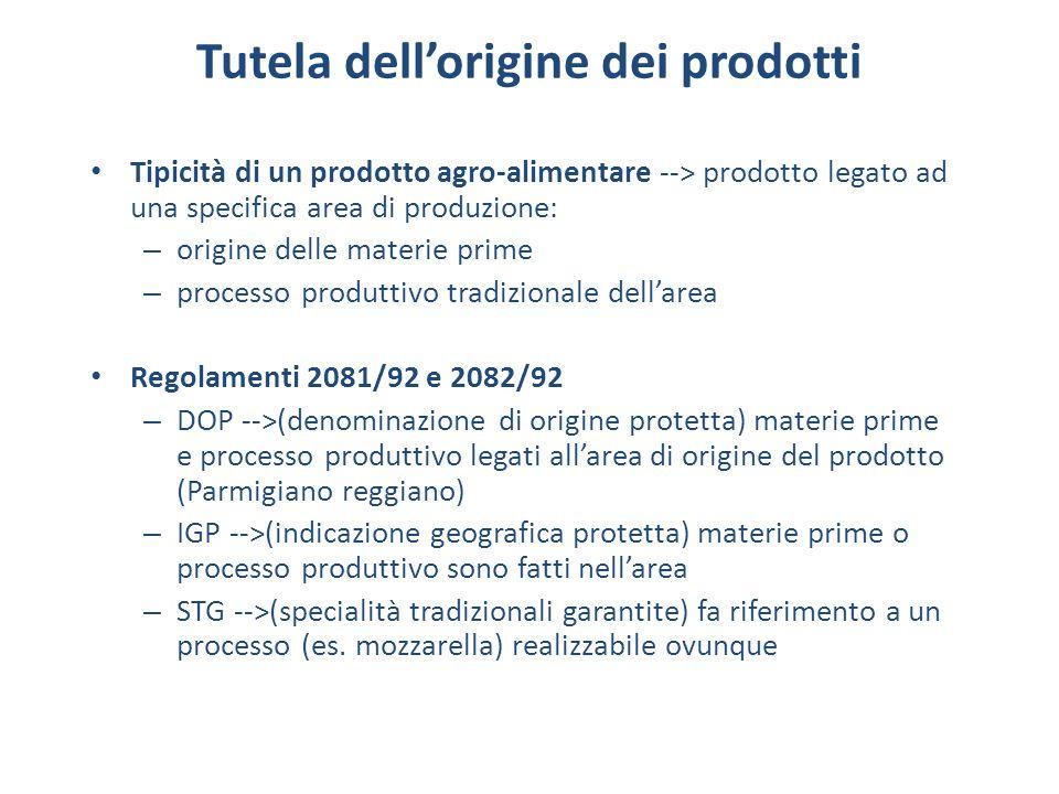 Tutela dellorigine dei prodotti Tipicità di un prodotto agro-alimentare --> prodotto legato ad una specifica area di produzione: – origine delle mater