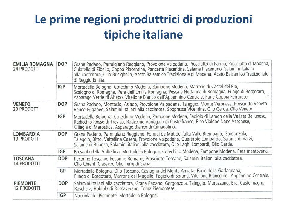 Le prime regioni produttrici di produzioni tipiche italiane