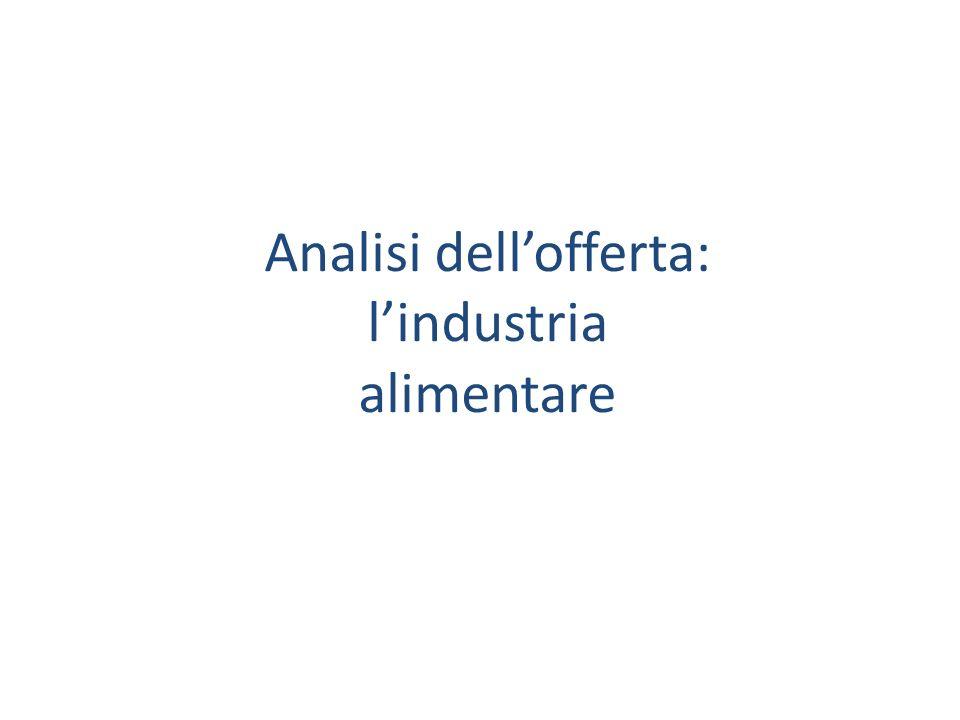 Analisi dellofferta: lindustria alimentare