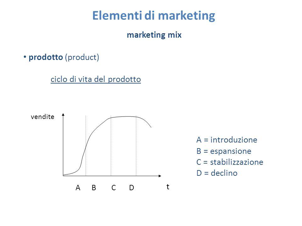 Elementi di marketing marketing mix prodotto (product) ciclo di vita del prodotto t vendite A B C D A = introduzione B = espansione C = stabilizzazion