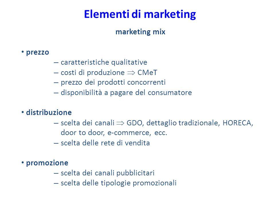 Elementi di marketing marketing mix prezzo – caratteristiche qualitative – costi di produzione CMeT – prezzo dei prodotti concorrenti – disponibilità