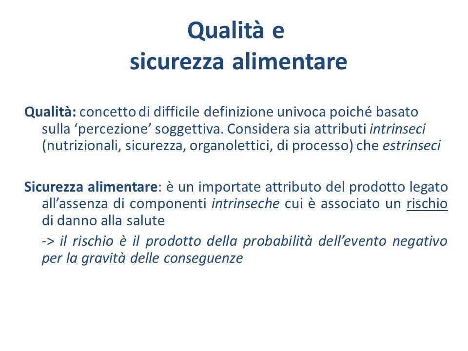 Qualità e sicurezza alimentare Qualità: concetto di difficile definizione univoca poiché basato sulla percezione soggettiva. Considera sia attributi i