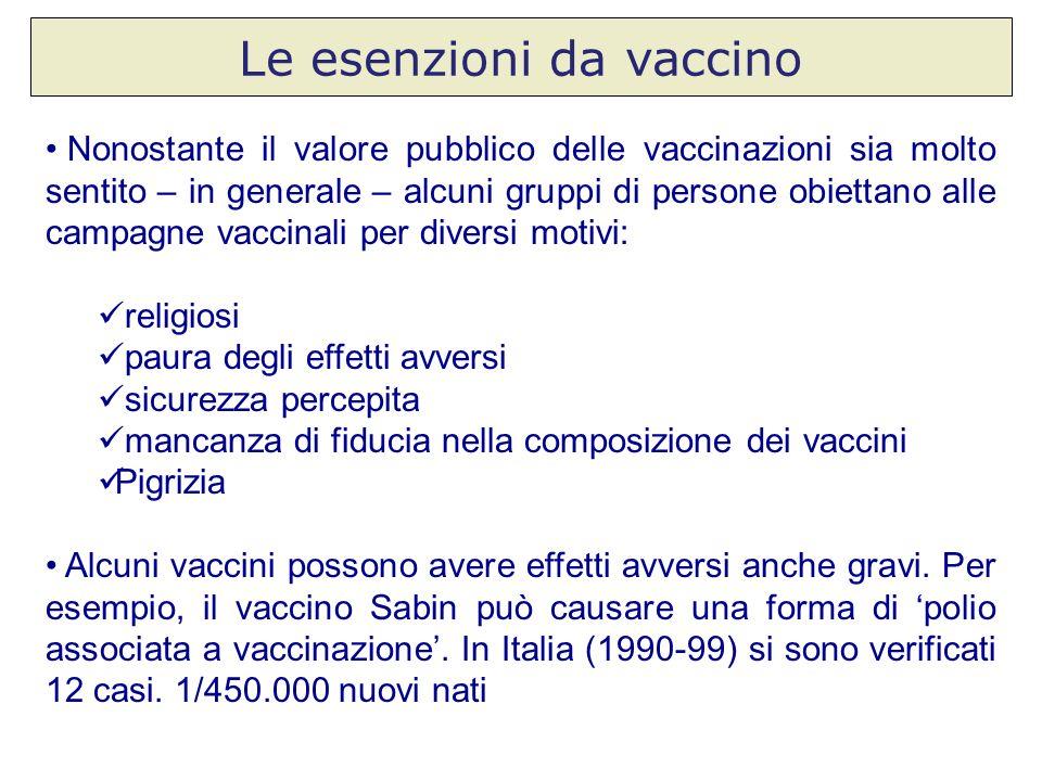 Le esenzioni da vaccino Nonostante il valore pubblico delle vaccinazioni sia molto sentito – in generale – alcuni gruppi di persone obiettano alle cam