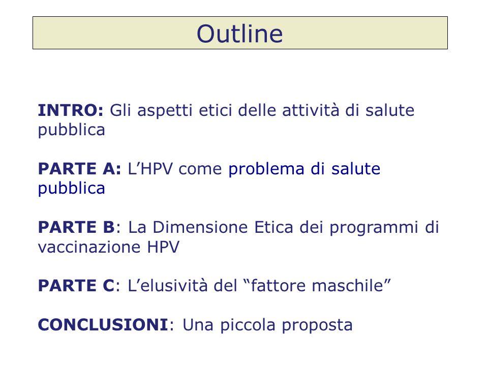 Outline INTRO: Gli aspetti etici delle attività di salute pubblica PARTE A: LHPV come problema di salute pubblica PARTE B: La Dimensione Etica dei pro