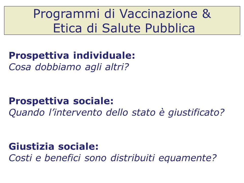 Programmi di Vaccinazione & Etica di Salute Pubblica Prospettiva individuale: Cosa dobbiamo agli altri? Prospettiva sociale: Quando lintervento dello