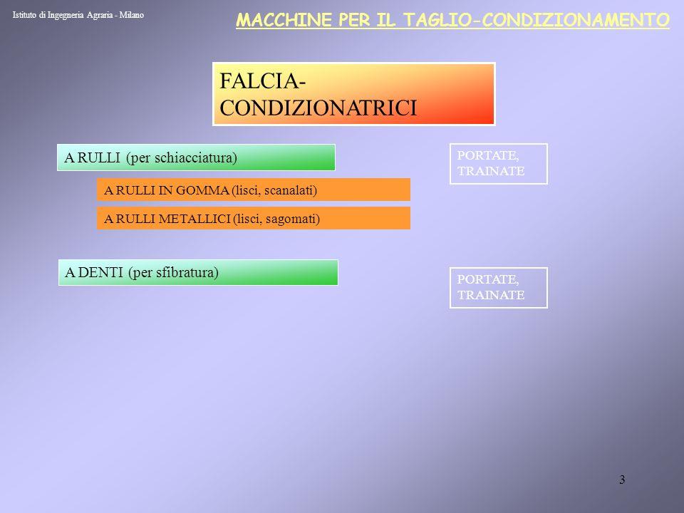 3 MACCHINE PER IL TAGLIO-CONDIZIONAMENTO Istituto di Ingegneria Agraria - Milano A RULLI (per schiacciatura) A DENTI (per sfibratura) FALCIA- CONDIZIO