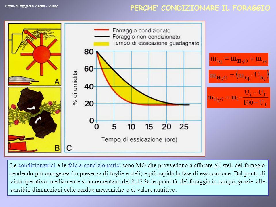 4 PERCHE CONDIZIONARE IL FORAGGIO Istituto di Ingegneria Agraria - Milano Le condizionatrici e le falcia-condizionatrici sono MO che provvedono a sfib