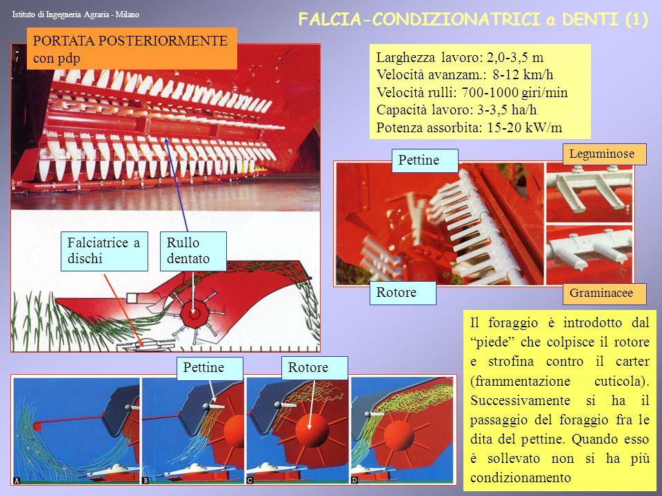 8 FALCIA-CONDIZIONATRICI a DENTI (1) Istituto di Ingegneria Agraria - Milano Il foraggio è introdotto dal piede che colpisce il rotore e strofina cont