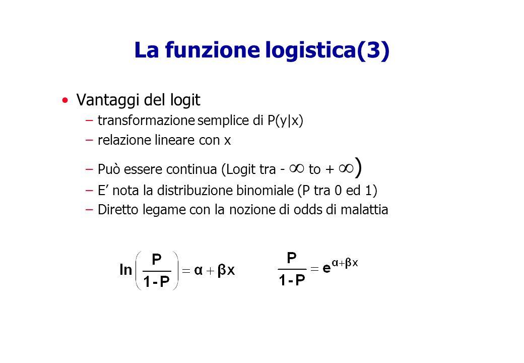 La funzione logistica(3) Vantaggi del logit –transformazione semplice di P(y|x) –relazione lineare con x –Può essere continua (Logit tra - to + ) –E n