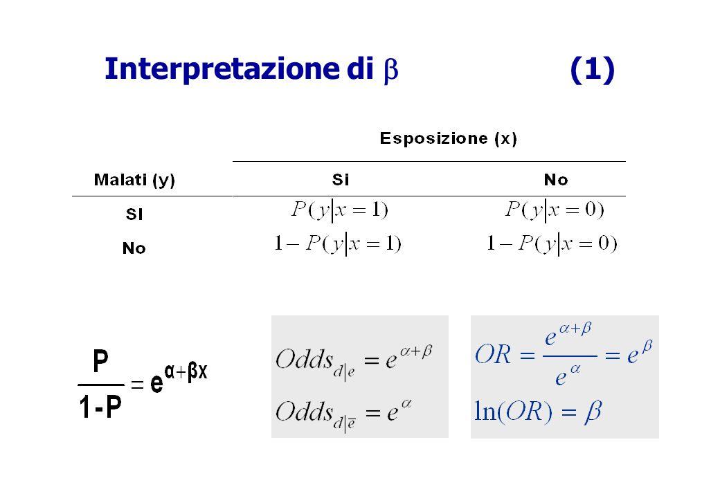 Interpretazione di (1)