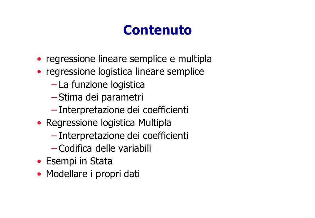 Contenuto regressione lineare semplice e multipla regressione logistica lineare semplice –La funzione logistica –Stima dei parametri –Interpretazione