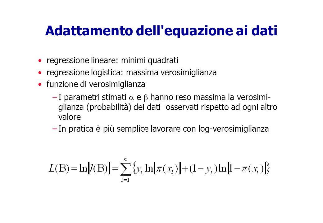 Adattamento dell'equazione ai dati regressione lineare: minimi quadrati regressione logistica: massima verosimiglianza funzione di verosimiglianza –I