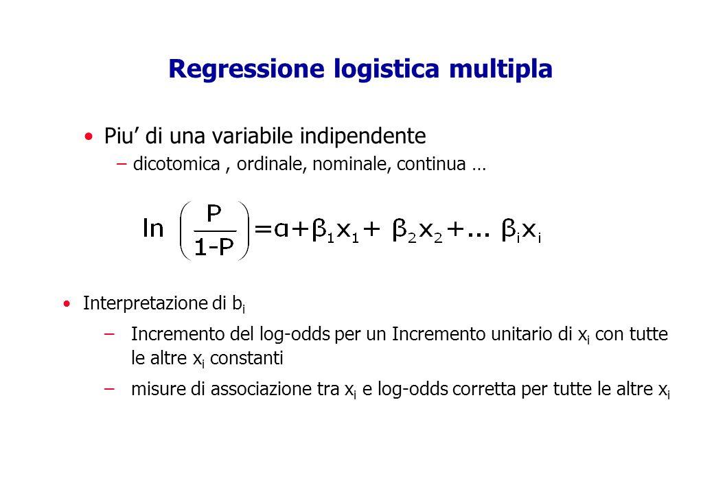 Regressione logistica multipla Piu di una variabile indipendente –dicotomica, ordinale, nominale, continua … Interpretazione di b i –Incremento del lo