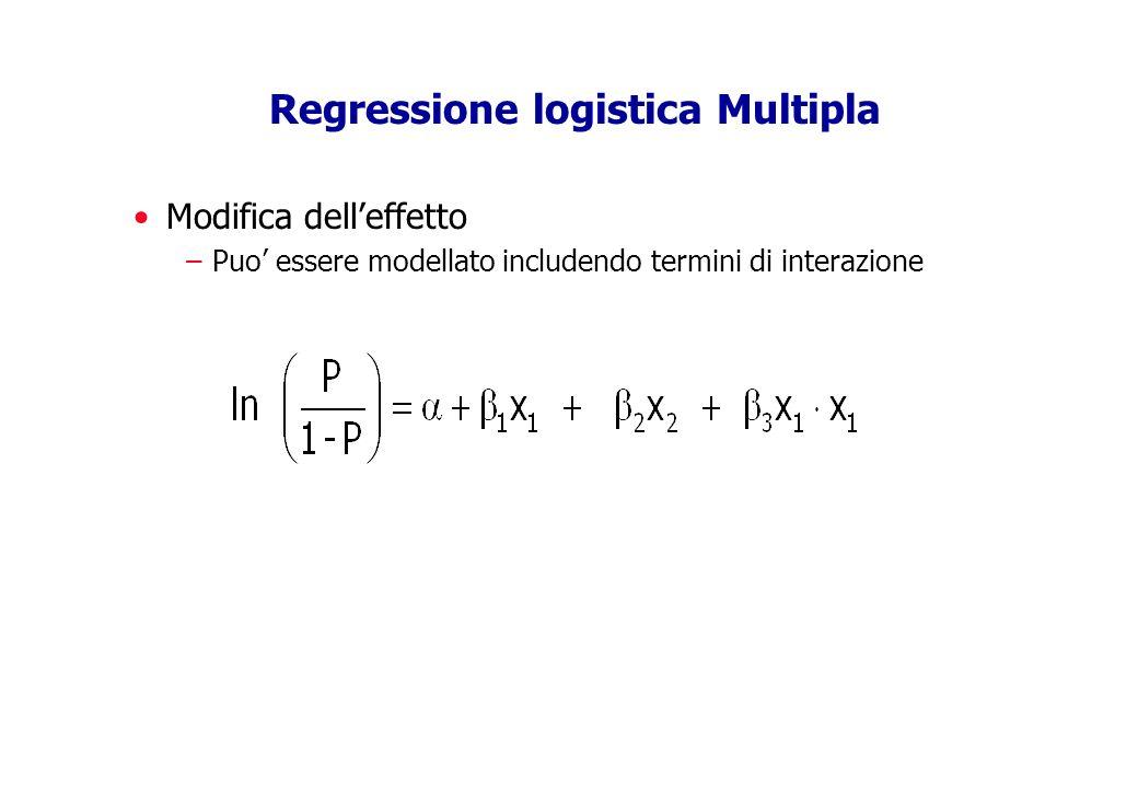 Regressione logistica Multipla Modifica delleffetto –Puo essere modellato includendo termini di interazione
