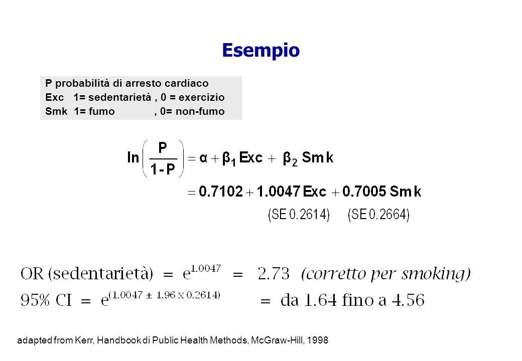 Esempio P probabilità di arresto cardiaco Exc 1= sedentarietà, 0 = exercizio Smk 1= fumo, 0= non-fumo adapted from Kerr, Handbook di Public Health Met