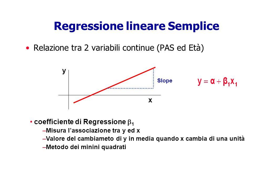 Regression lineare Multipla Relazione tra una variabile continua ed un a set di variabili continue coefficienti di regressione Parziale i –Valore del cambiamento di y in media quando x i cambia di una unità e tutte le altre x J, per ji, rimangono costanti –Misura lassociazione tra x i ed y corretta per tutte le altre x J Esempio –PAS verso età, peso, altezza, etc