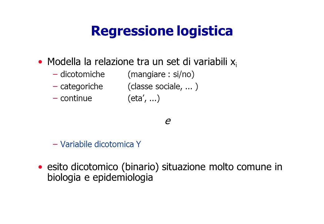 Codifica di variabili (1) variabile dicotomica: yes = 1, no = 0 variabili continue –Incremento di OR per una variazione unitaria della variabile esposizione –Il modello Logistico è moltiplicativo OR Incrementa esponenzialmente con x »Se OR = 2, per la variazione unitaria di esposizione di x passa da 2 to 5: OR = 2 x 2 x 2 = 2 3 = 8 –verifica che OR Incrementi esponenzialmente con x.