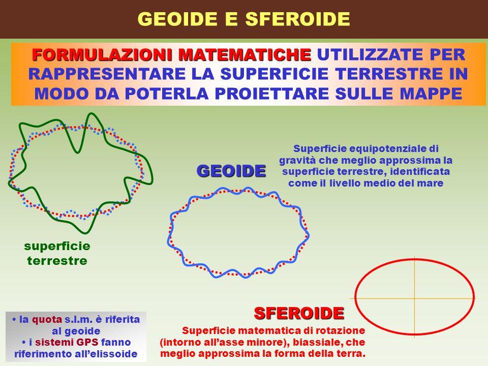 superficie terrestre GEOIDE E SFEROIDE FORMULAZIONI MATEMATICHE FORMULAZIONI MATEMATICHE UTILIZZATE PER RAPPRESENTARE LA SUPERFICIE TERRESTRE IN MODO