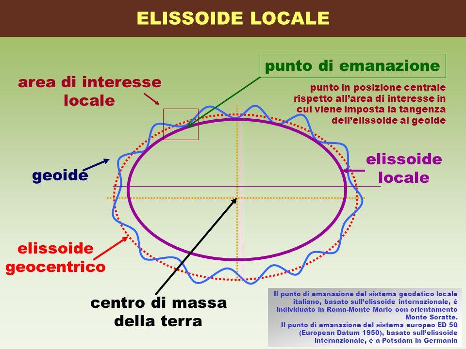 geoide area di interesse locale punto di emanazione elissoide geocentrico elissoide locale centro di massa della terra ELISSOIDE LOCALE punto in posiz