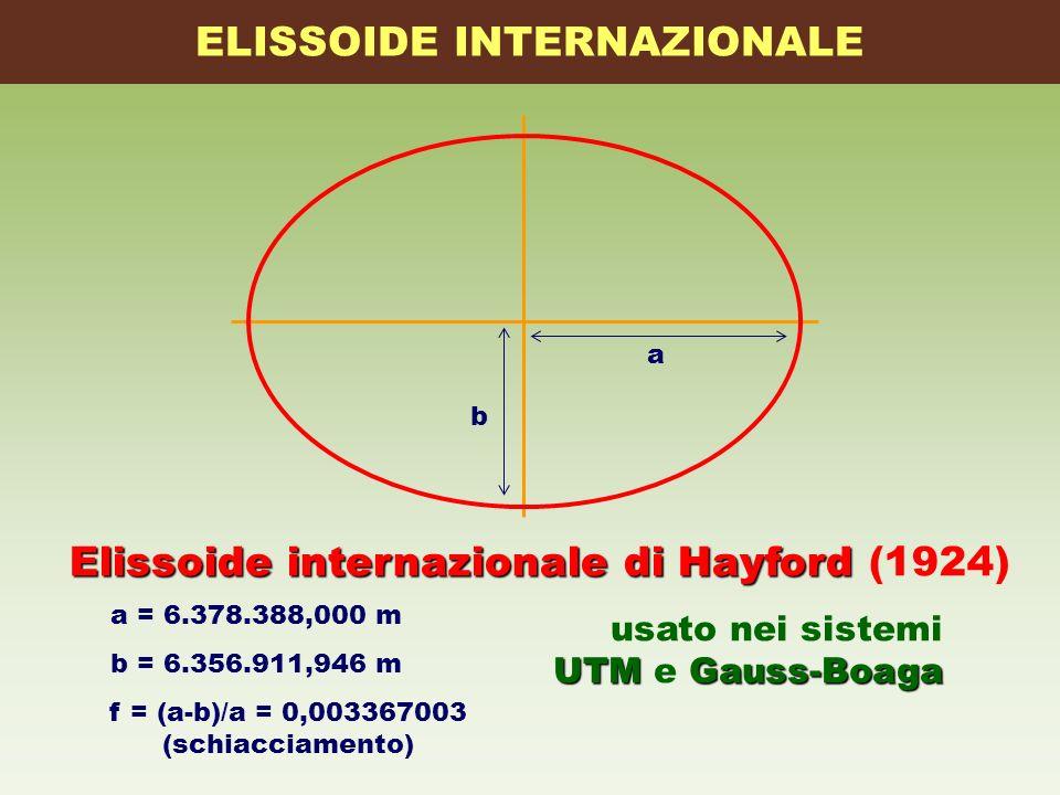 a b Elissoide internazionale diHayford Elissoide internazionale di Hayford (1924) a = 6.378.388,000 m f = (a-b)/a = 0,003367003 (schiacciamento) b = 6