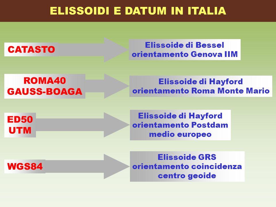 Elissoide di Bessel orientamento Genova IIM CATASTO ELISSOIDI E DATUM IN ITALIA Elissoide di Hayford orientamento Roma Monte Mario ROMA40 GAUSS-BOAGA