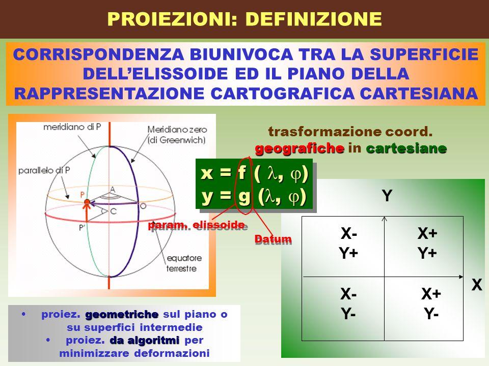 CORRISPONDENZA BIUNIVOCA TRA LA SUPERFICIE DELLELISSOIDE ED IL PIANO DELLA RAPPRESENTAZIONE CARTOGRAFICA CARTESIANA PROIEZIONI: DEFINIZIONE X Y X- Y+