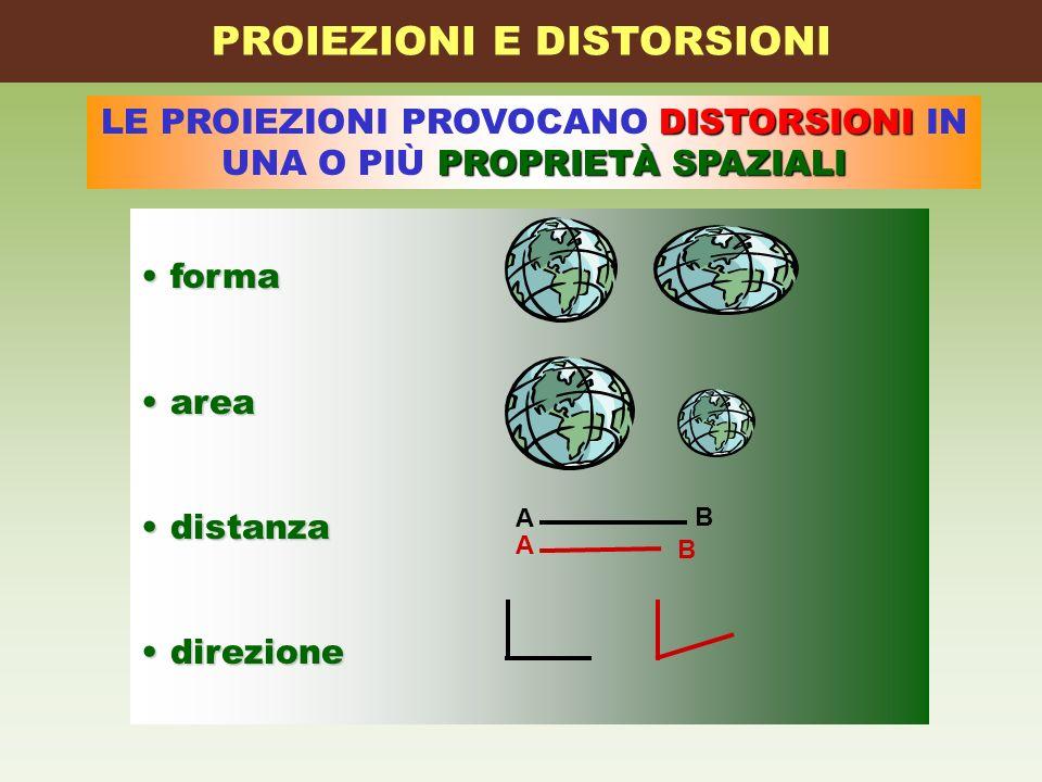 forma forma area area distanza distanza direzione direzione A B A B PROIEZIONI E DISTORSIONI DISTORSIONI PROPRIETÀ SPAZIALI LE PROIEZIONI PROVOCANO DI