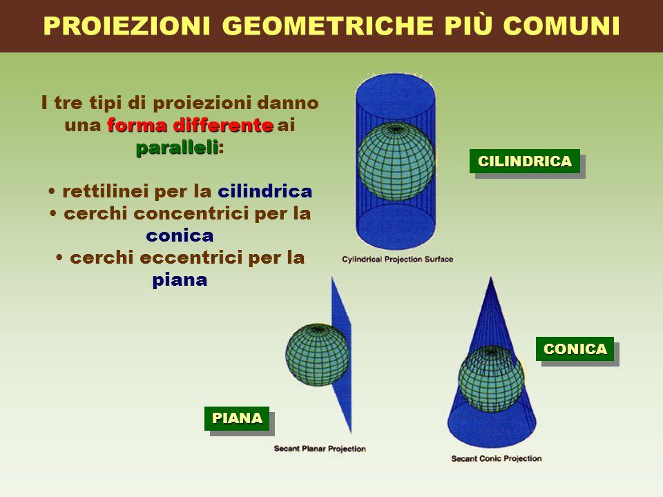 PROIEZIONI GEOMETRICHE PIÙ COMUNI forma differente paralleli I tre tipi di proiezioni danno una forma differente ai paralleli: rettilinei per la cilin