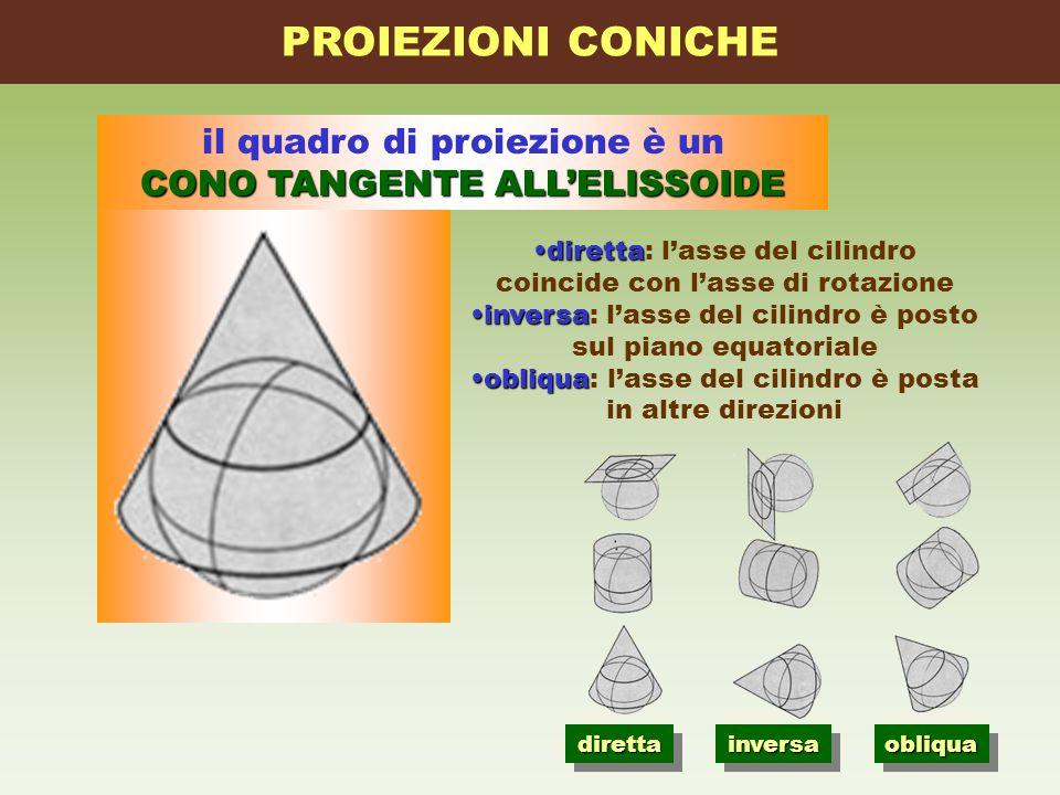 il quadro di proiezione è un CONO TANGENTE ALLELISSOIDE PROIEZIONI CONICHE direttadiretta: lasse del cilindro coincide con lasse di rotazione inversai