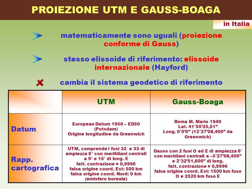 matematicamente sono uguali (proiezione conforme di Gauss) stesso elissoide di riferimento: elissoide internazionale (Hayford) cambia il sistema geode