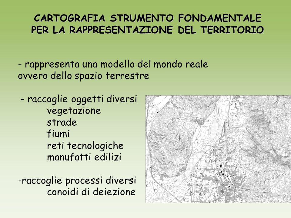 CARTOGRAFIA STRUMENTO FONDAMENTALE PER LA RAPPRESENTAZIONE DEL TERRITORIO - rappresenta una modello del mondo reale ovvero dello spazio terrestre - ra