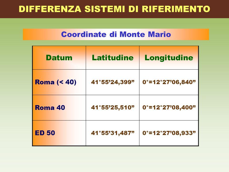 Coordinate di Monte Mario DatumLatitudineLongitudine Roma (< 40) 41°5524,3990°=12°2706,840 Roma 40 41°5525,5100°=12°2708,400 ED 50 41°5531,4870°=12°27