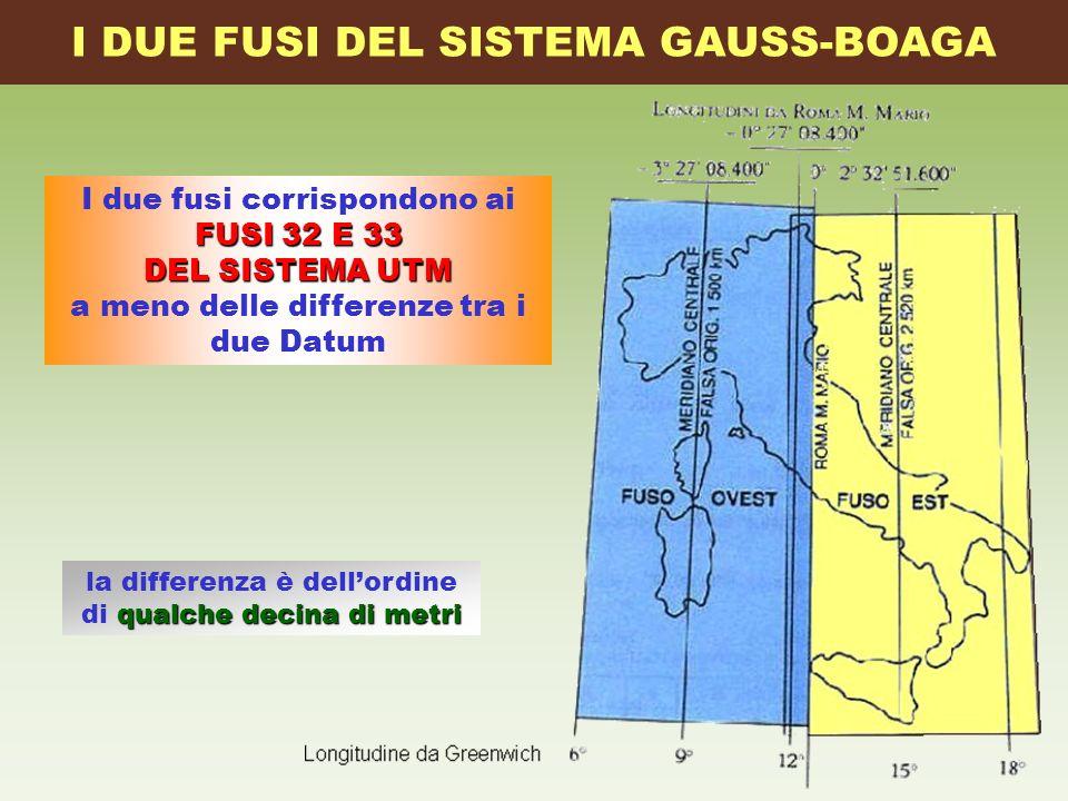 FUSI 32 E 33 I due fusi corrispondono ai FUSI 32 E 33 DEL SISTEMA UTM a meno delle differenze tra i due Datum qualche decina di metri la differenza è