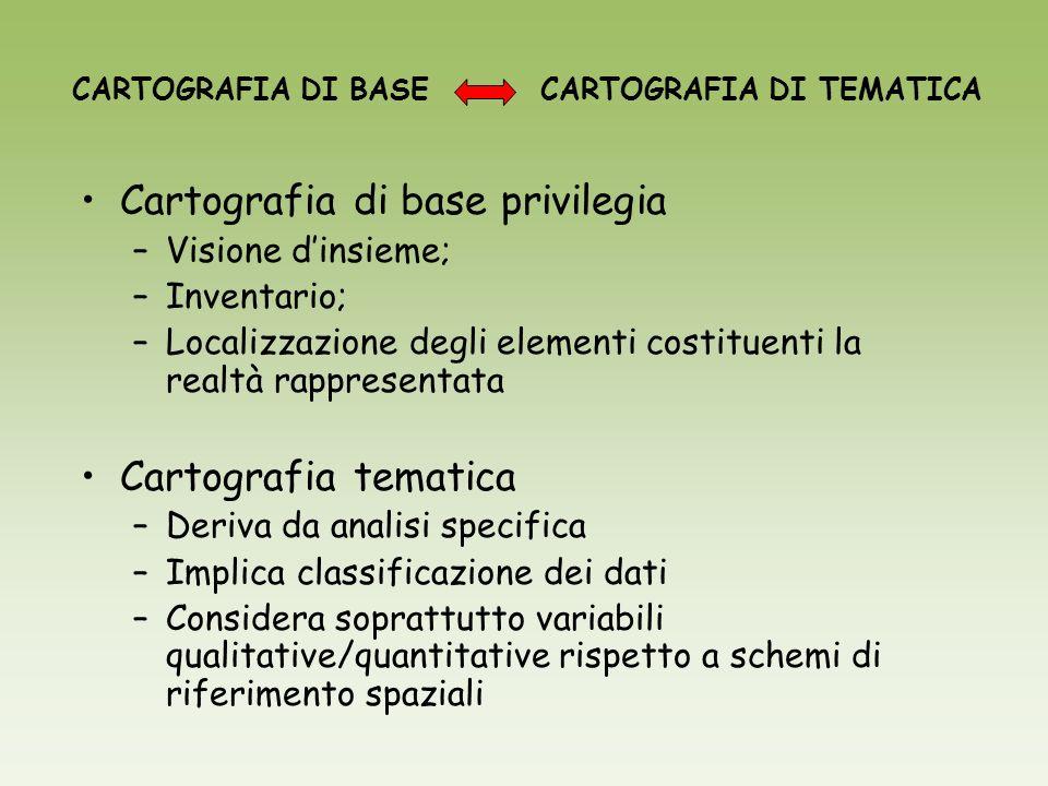 CARTOGRAFIA DI BASE CARTOGRAFIA DI TEMATICA Cartografia di base privilegia –Visione dinsieme; –Inventario; –Localizzazione degli elementi costituenti