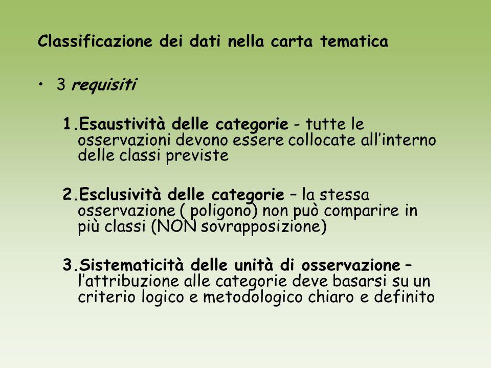 Classificazione dei dati nella carta tematica 3 requisiti 1.Esaustività delle categorie - tutte le osservazioni devono essere collocate allinterno del