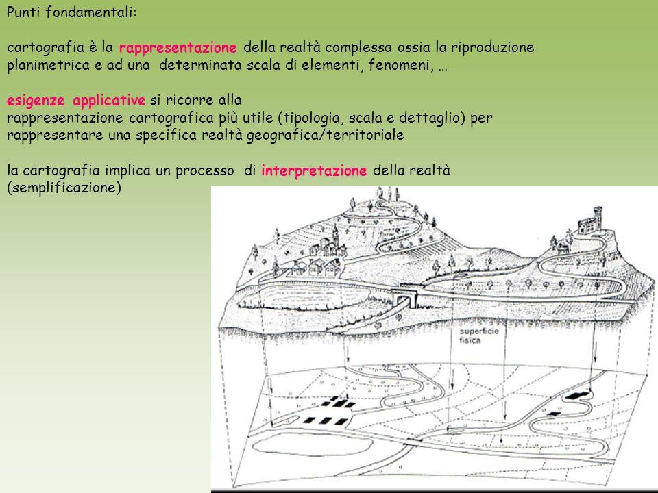 Punti fondamentali: cartografia è la rappresentazione della realtà complessa ossia la riproduzione planimetrica e ad una determinata scala di elementi
