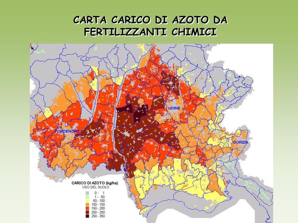 USO SUOLO CORINE LAND COVER CARTA CARICO DI AZOTO DA FERTILIZZANTI CHIMICI
