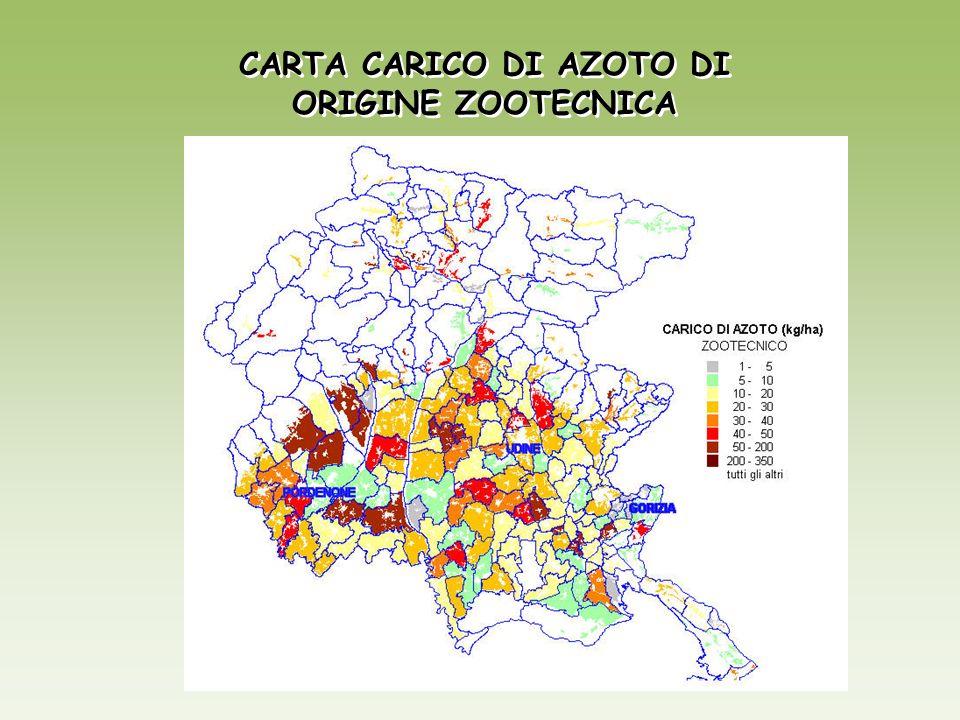 CARTA CARICO DI AZOTO DI ORIGINE ZOOTECNICA