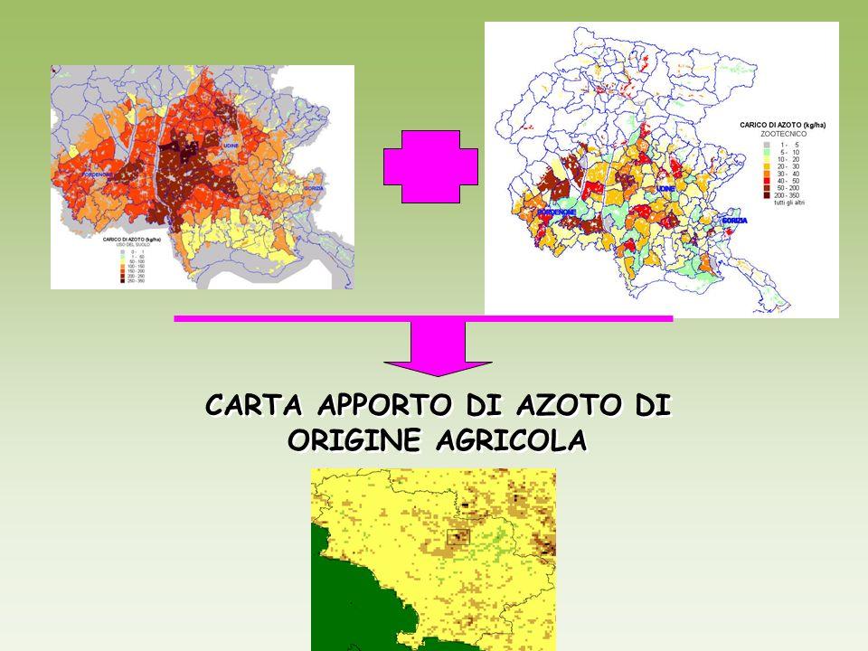 CARTA APPORTO DI AZOTO DI ORIGINE AGRICOLA