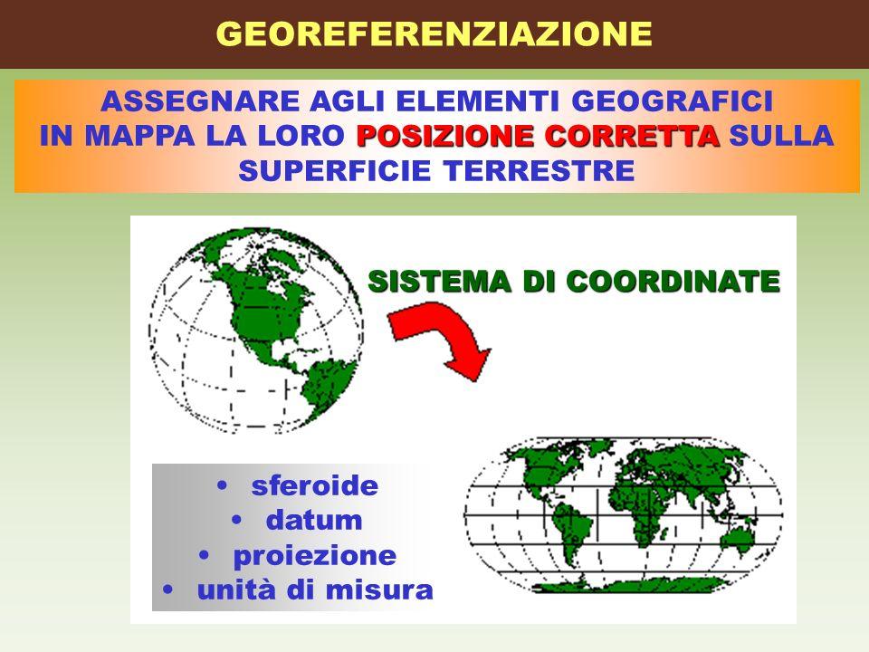 ASSEGNARE AGLI ELEMENTI GEOGRAFICI POSIZIONE CORRETTA IN MAPPA LA LORO POSIZIONE CORRETTA SULLA SUPERFICIE TERRESTRE SISTEMA DI COORDINATE sferoide da