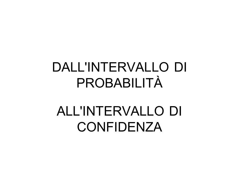 DALL'INTERVALLO DI PROBABILITÀ ALL'INTERVALLO DI CONFIDENZA