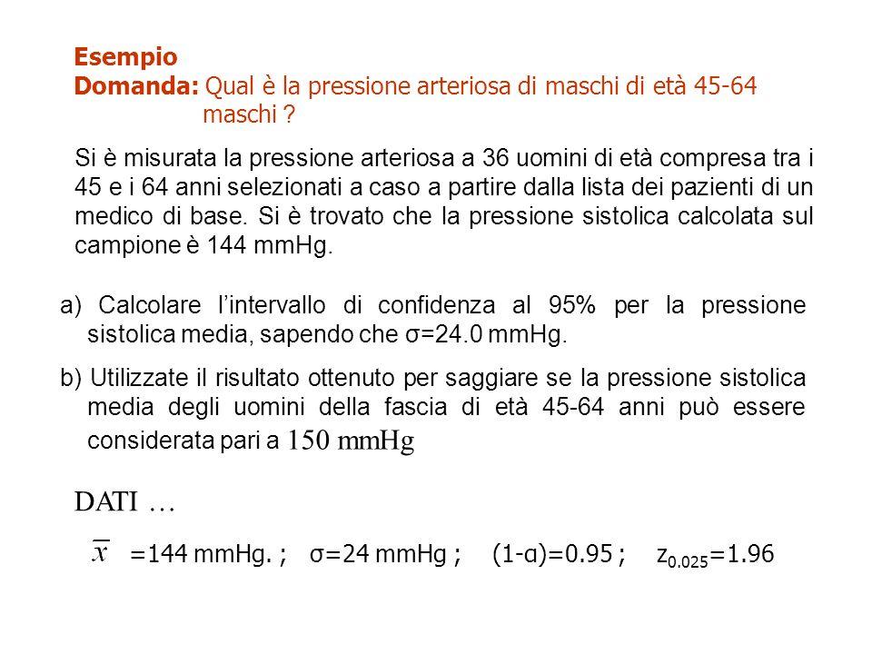Esempio Domanda: Qual è la pressione arteriosa di maschi di età 45-64 maschi ? Si è misurata la pressione arteriosa a 36 uomini di età compresa tra i