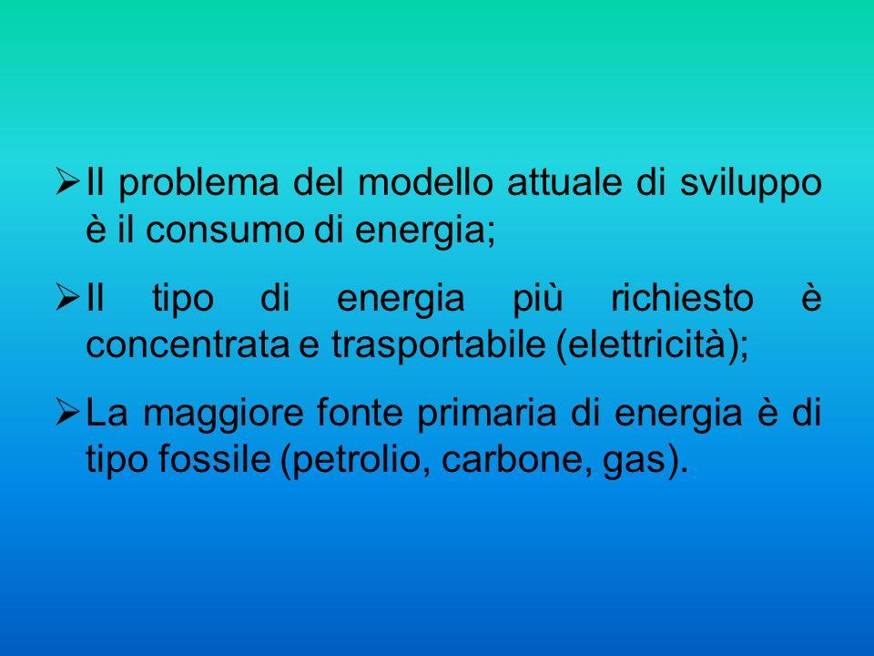 Il problema del modello attuale di sviluppo è il consumo di energia; Il tipo di energia più richiesto è concentrata e trasportabile (elettricità); La maggiore fonte primaria di energia è di tipo fossile (petrolio, carbone, gas).