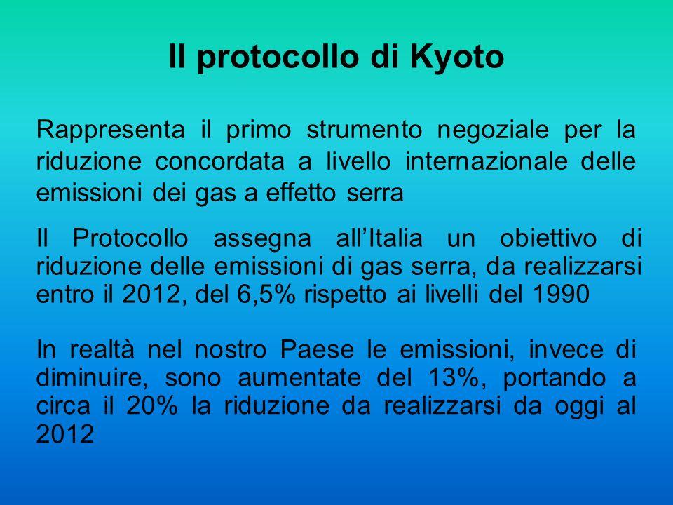 Rappresenta il primo strumento negoziale per la riduzione concordata a livello internazionale delle emissioni dei gas a effetto serra Il Protocollo assegna allItalia un obiettivo di riduzione delle emissioni di gas serra, da realizzarsi entro il 2012, del 6,5% rispetto ai livelli del 1990 In realtà nel nostro Paese le emissioni, invece di diminuire, sono aumentate del 13%, portando a circa il 20% la riduzione da realizzarsi da oggi al 2012 Il protocollo di Kyoto