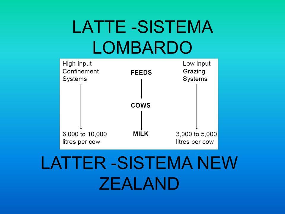 LATTE -SISTEMA LOMBARDO LATTER -SISTEMA NEW ZEALAND