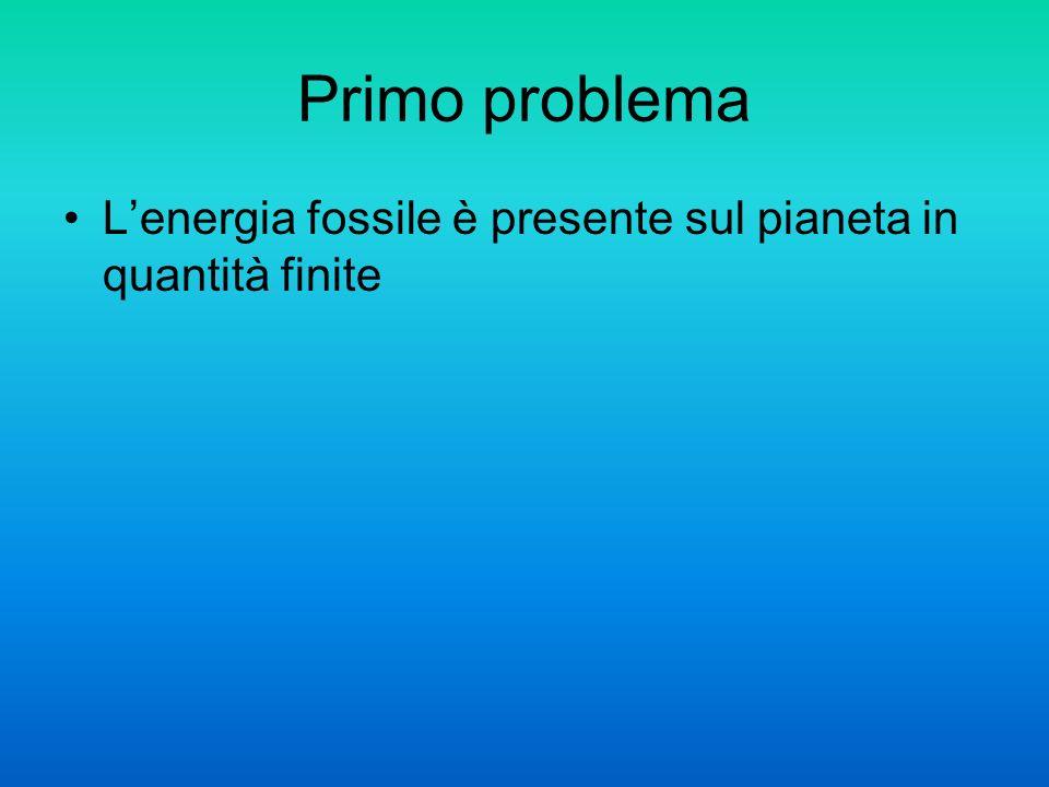 Primo problema Lenergia fossile è presente sul pianeta in quantità finite