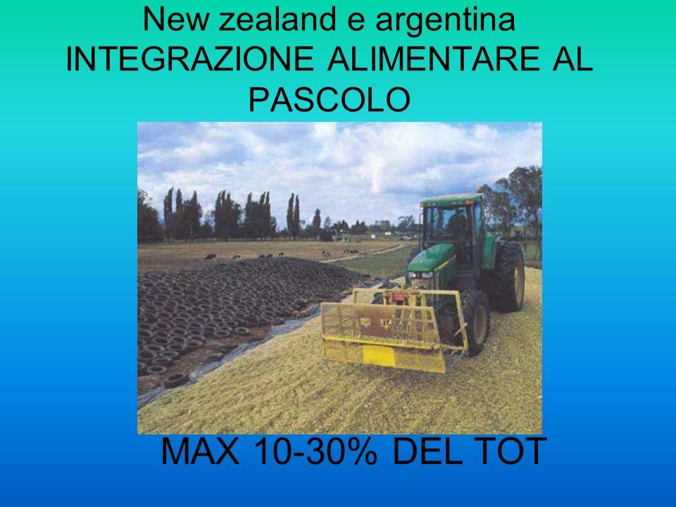 New zealand e argentina INTEGRAZIONE ALIMENTARE AL PASCOLO MAX 10-30% DEL TOT