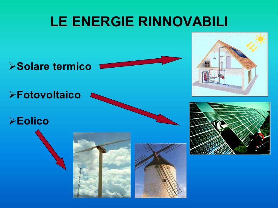 LE ENERGIE RINNOVABILI Solare termico Fotovoltaico Eolico