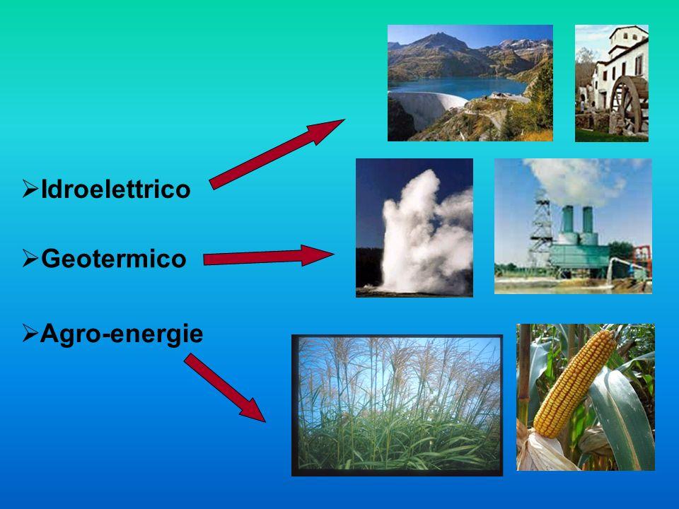 Idroelettrico Geotermico Agro-energie